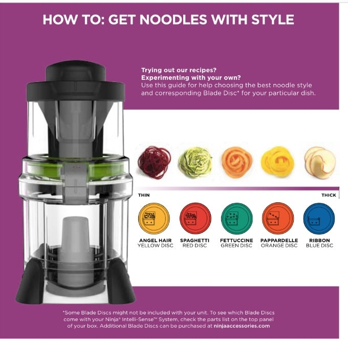 mini panettone recipe ninja panettone Ninja® Intelli-Sense™ Kitchen System with Auto-Spiralizer options for spiralizing